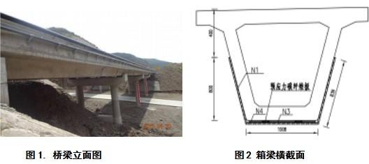 2016年预应力碳纤维板加固箱梁桥案例