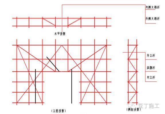 一次搞懂型钢悬挑脚手架施工工艺(含验收)_15