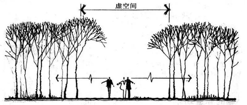 植物造景·实用景观设计来一波_13