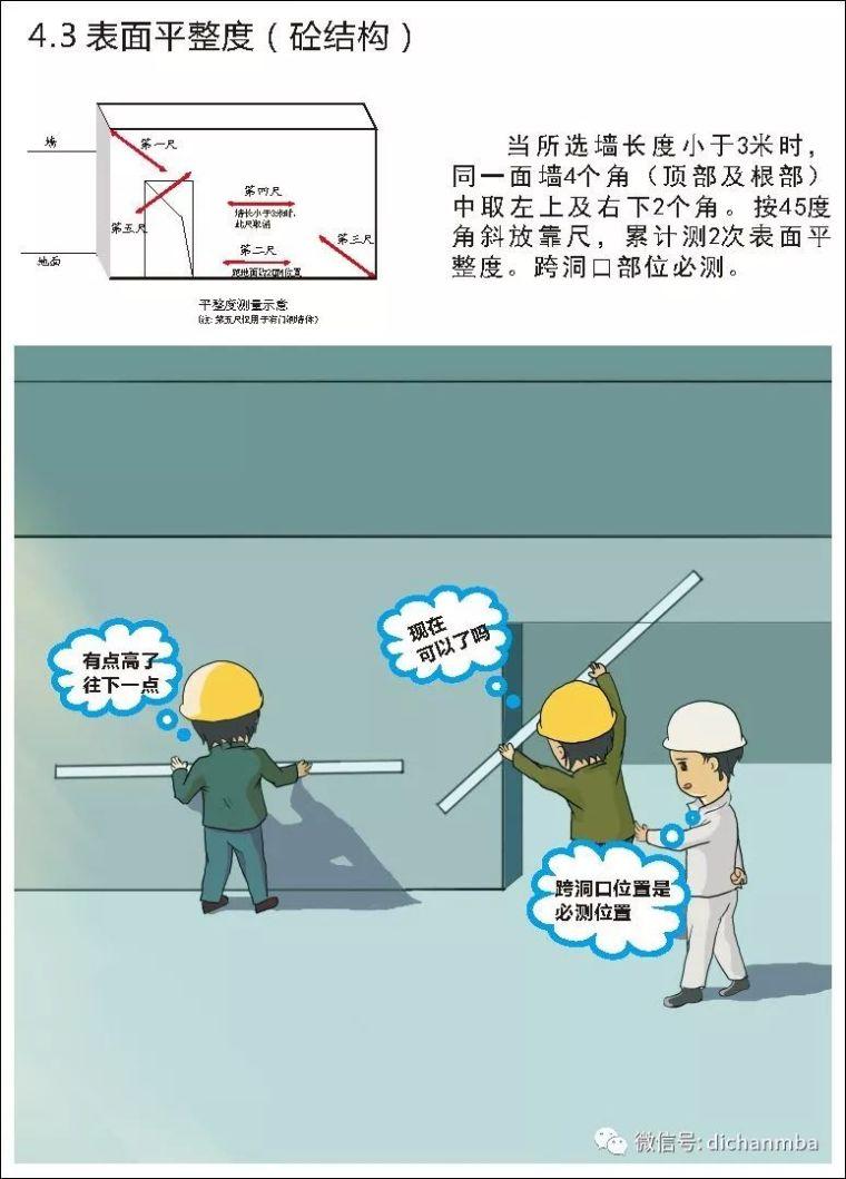 详解在建工程实测实量可视化体系(全套),完美!!!!_8