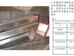 施工工艺和质量标准(通风与空调工程)