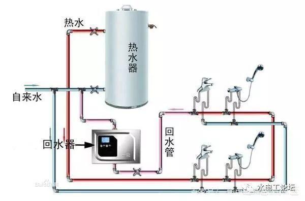 燃气热水器如何安装循环热水?
