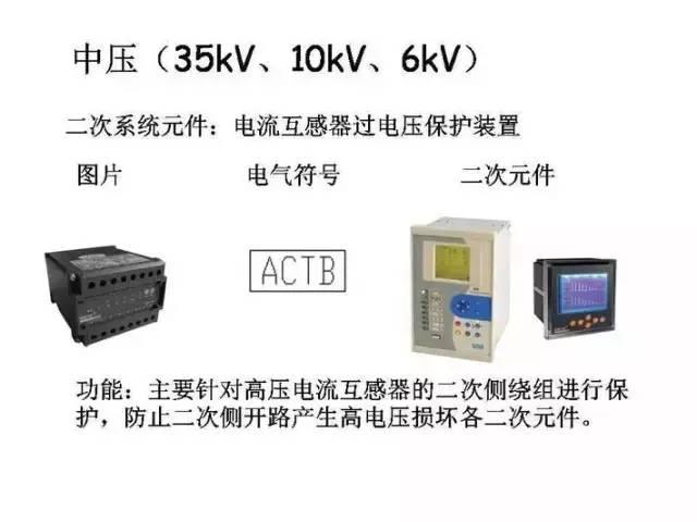 [详解]全面掌握低压配电系统全套电气元器件_14