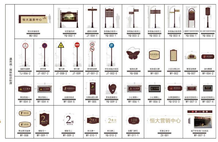 恒大设计院园林标识标牌标准(2018年资料)