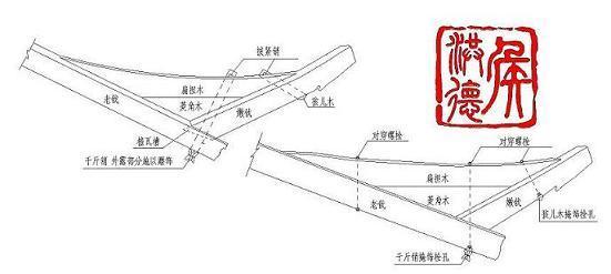 苏州古建筑木作戗角营造技法(一)