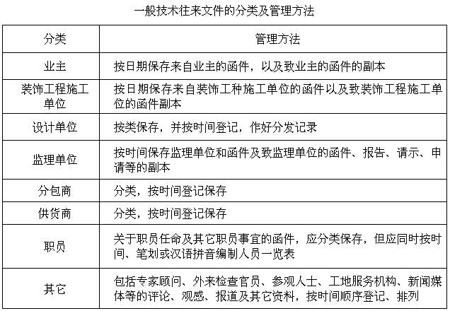 [陕西]酒店室内装饰工程施工组织设计(150页)_8