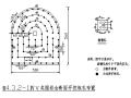 竹园隧洞支洞施工方案