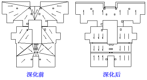 屋面工程如何创优?基于实例全面解析!_9