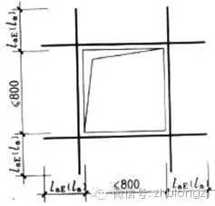 剪力墙钢筋工程量计算,钢筋算量最复杂构件,这个必须会!_27
