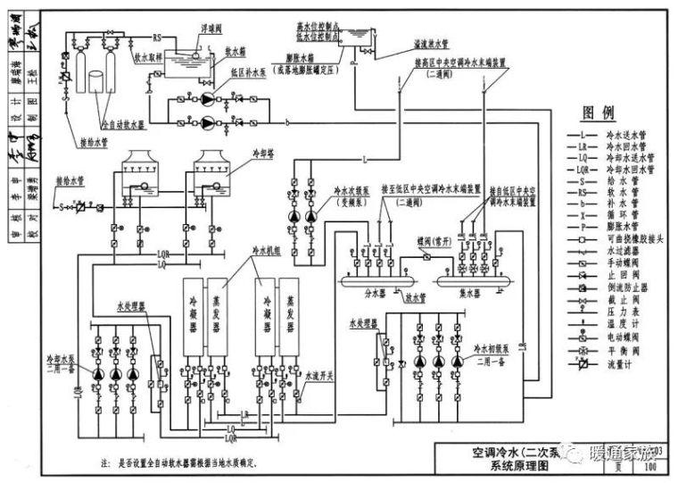 中央空调(制冷工程)系统原理大全,马上收藏!