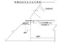 隧道专项施工方案(Word版,共61页)