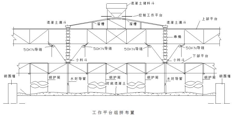 [浙江]杭州湾大桥第一标段施工组织设计(423页)