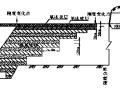 【湖北省】高速公路某段实施性施工组织设计方案(175页,图文详细)