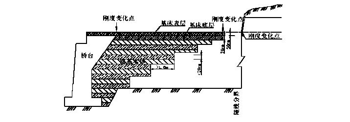 [湖北省]高速公路某段实施性施工组织设计方案(175页,图文详细)