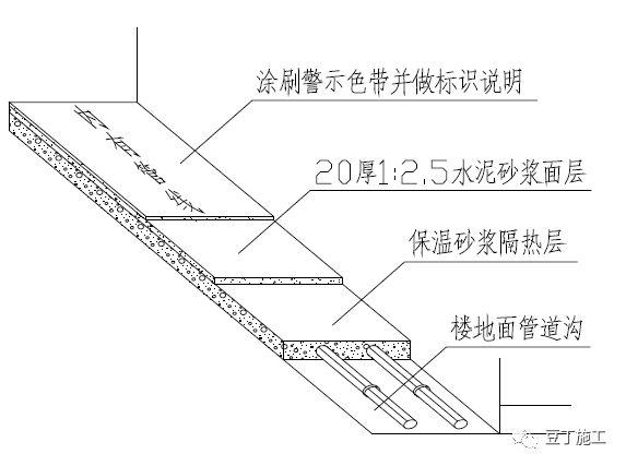 很多施工单位技术管理做的不成体系,这家公司做的很规范(含图纸_45