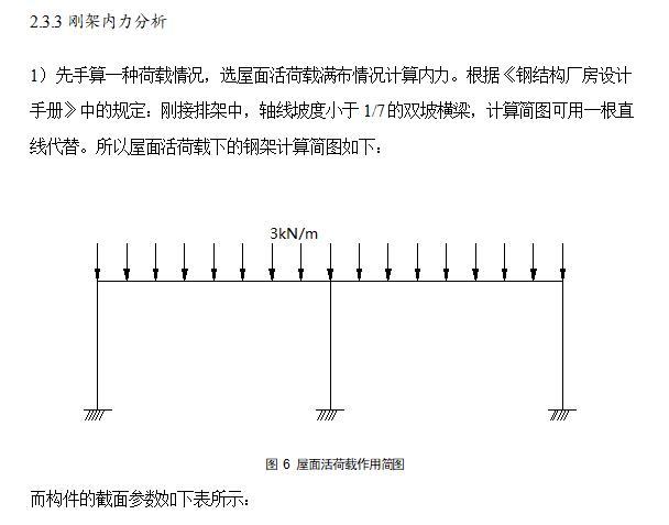 中南大学-钢结构门式钢架厂房毕业设计_2