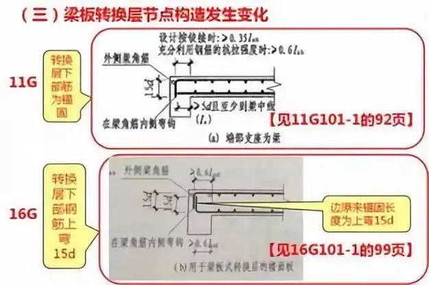 收藏!钢筋工程核心技术问题300条_2