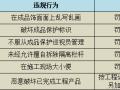 室内装饰施工成品保护方案(图文)