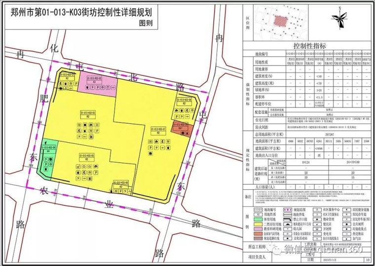 房地产项目开发设计流程_13