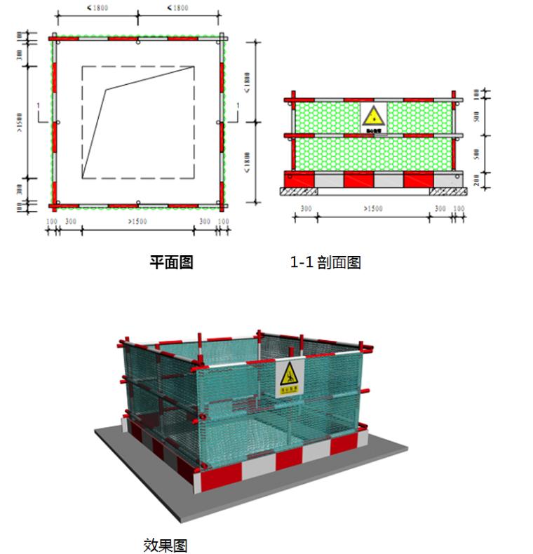 建筑工程安全文明施工标准化做法_3