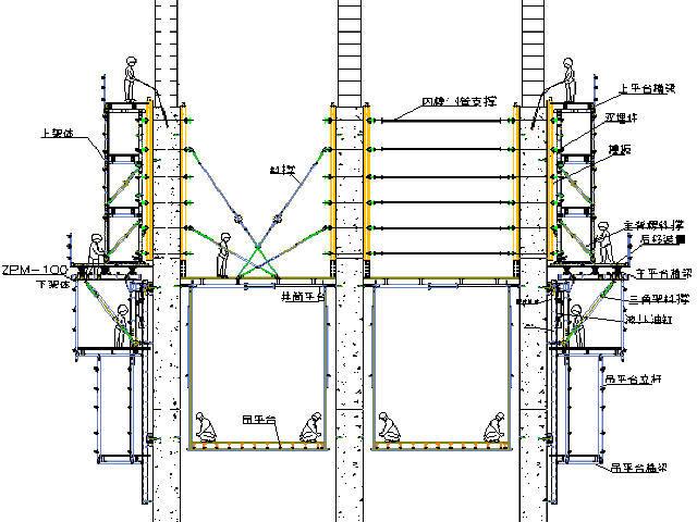 31~63m空心薄壁高墩(墩顶尺寸2.1mX2.1m)液压自爬模法施工专项方案41页