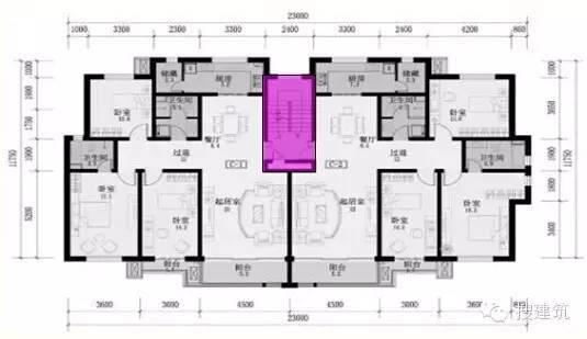 超详细的多层到高层住宅设计标准,骨灰级资料!_5