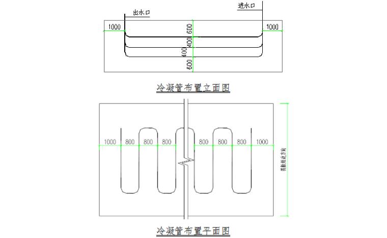[重庆]新闻传媒中心一期工程大体积混凝土施工方案