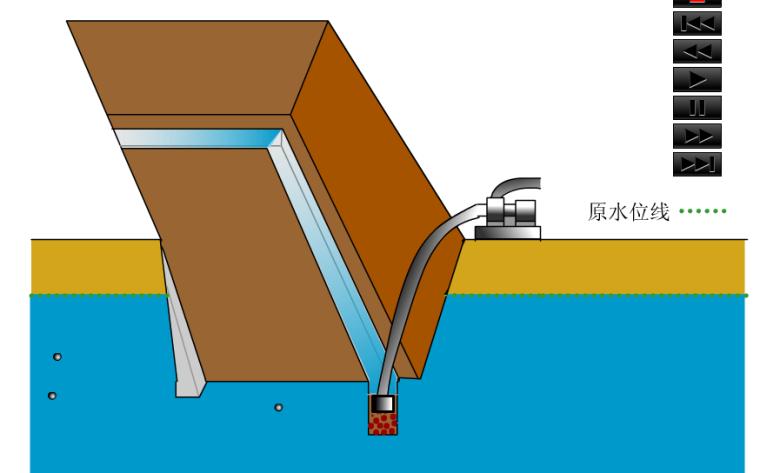 集水坑降水施工动画演示