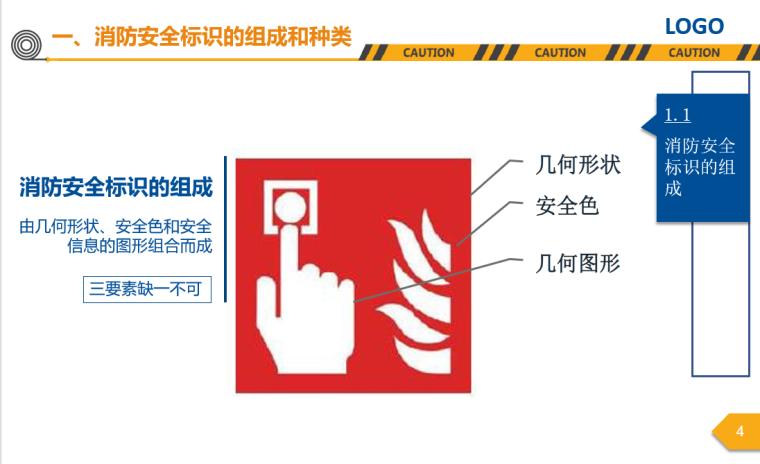 消防安全标志解读课件(附图多)