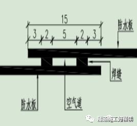 隧道衬砌施工技术全集_16
