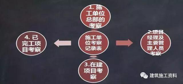 详解装配式建筑施工流程(图文并茂)_4