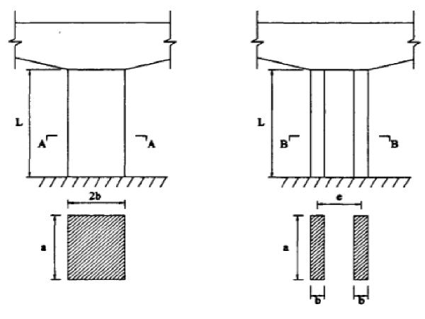 高墩大跨度连续刚构桥稳定分析