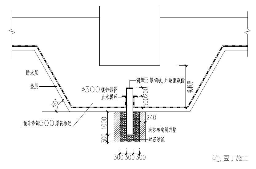 很多施工单位技术管理做的不成体系,这家公司做的很规范(含图纸_32