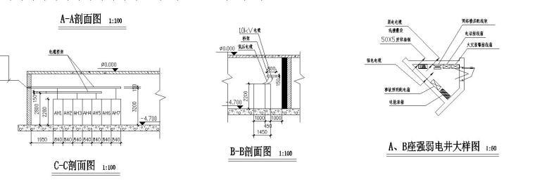 某30层商住楼高低压配电系统图