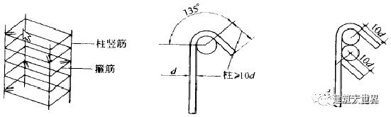 16G101丨基础、柱、梁、板、楼梯、剪力墙钢筋绑扎要点大汇总_6