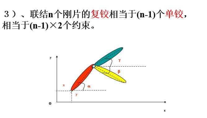 结构力学自由度计算_6