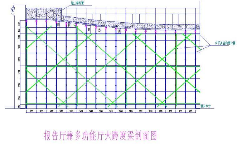 综合办公业务楼高大模板支撑架安全专项施工方案(82页,附计算书