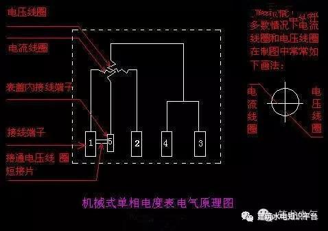 v型滤池工作原理资料下载-建筑电气施工之电度表的工作原理及接法