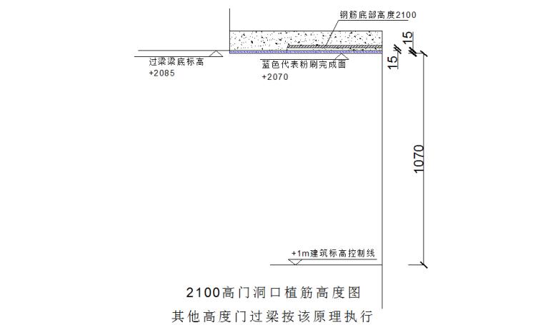框剪结构加气混凝土砌块填充墙砌体施工方案_3