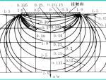 《岩土钻掘工程学》第一章岩土的物理力学性质及其破碎机理培训PPT