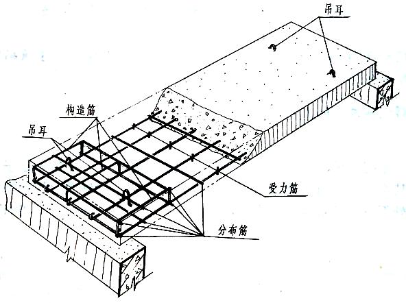 钢筋混凝土构件图与钢结构图识图(PPT,115页)_2