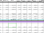 工装预算模板--办公空间装修预算清单(5套)
