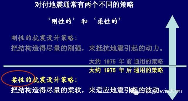 桥梁结构抗震设计核心理念_59
