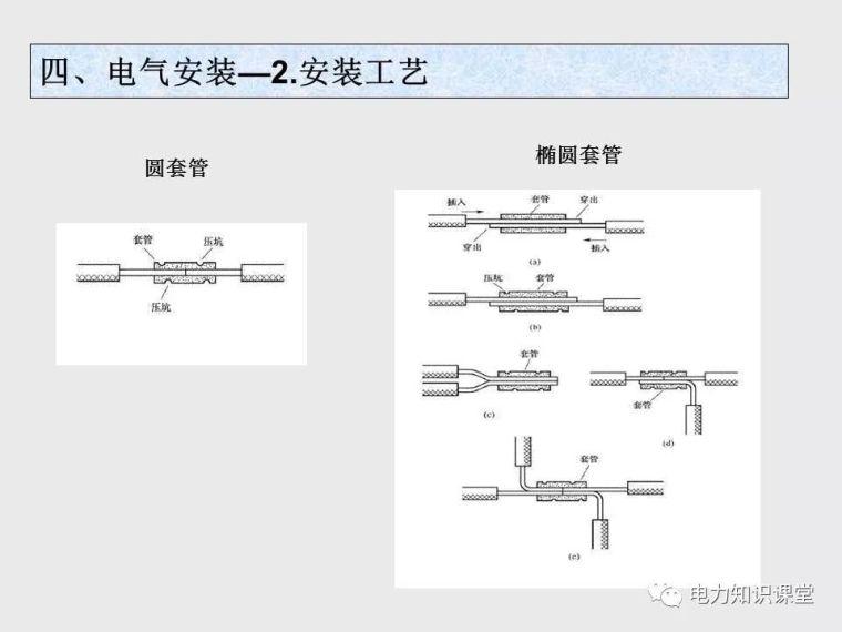 收藏!最详细的电气工程基础教程知识_67