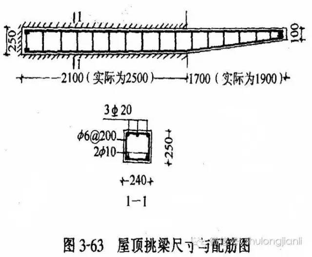 结构施工质量事故案例剖析_10