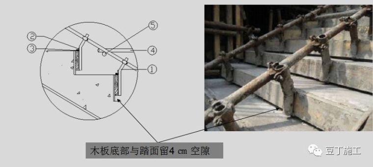 这些支模细部节点做法不知道,你就没有真正掌握模板施工奥义_34