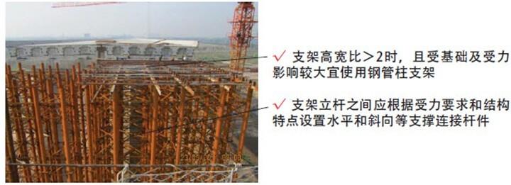 桥梁现浇梁标准化施工要点,看完大有帮助!