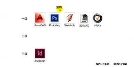 哪些软件是我工作能用上的?_7