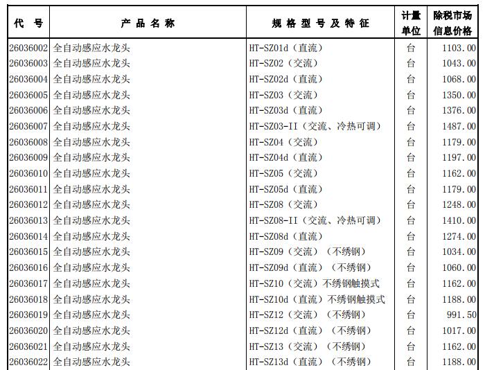 [北京]2018年3月工程造价信息(含营改增版)_2