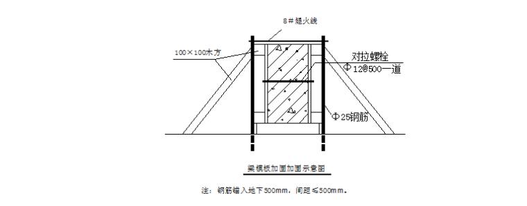 大学教学楼基础施工组织设计(共69页,内容详细)_5
